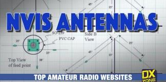 Top ham radio web sites 2815