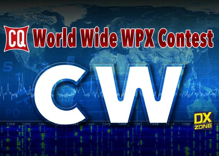 CQ WW WPX CW Contest 2020