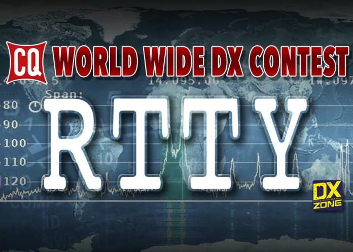 CQ WW RTTY DX Contest 2020