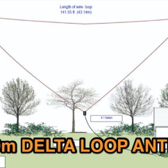 Gm3vlb Mini Delta Model Railway Signal Wiring Diagram Loop Antenna Plans And Pages On Loops Antennas
