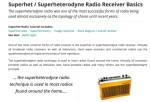 Superheterodyne Radio Receiver