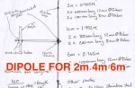 VHF / UHF Antenna Design