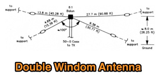 A Double Windom Antenna for Eight or Nine Bands