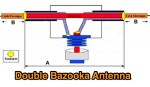 Antenne double-bazooka