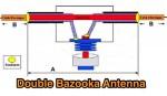 Antenne double-bazooka