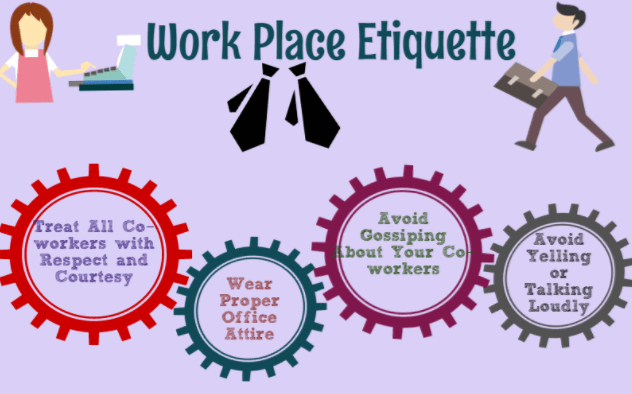 Etiquette of Coworking Places