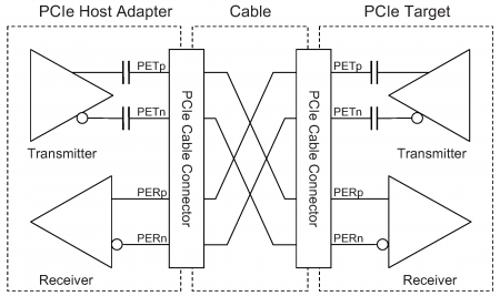 Network Jack Wiring Diagram Network Pinout Ethernet Jack