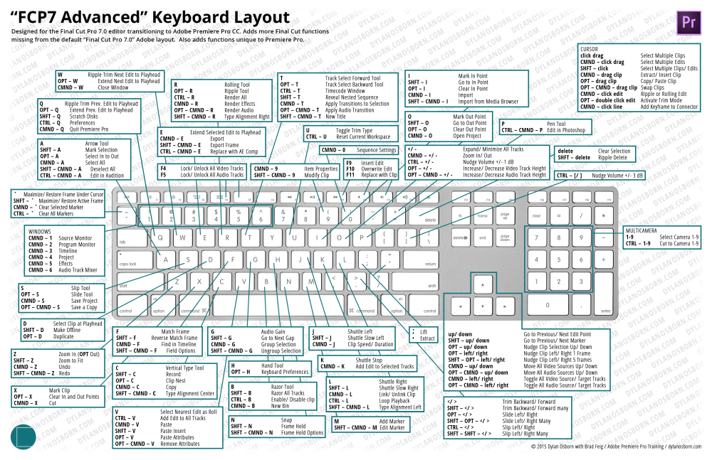 medium resolution of click here to download fcp7 advanced keyboard layout