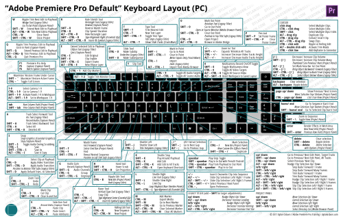 small resolution of click here to get the adobe premiere pro default keyboard layout for pc