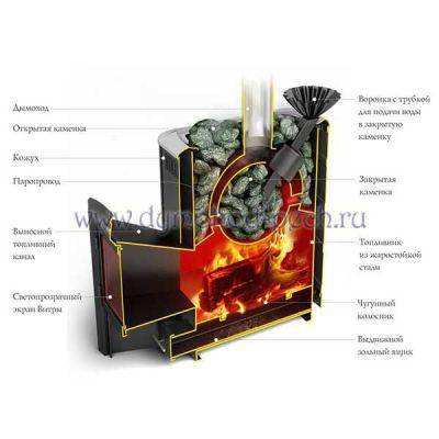 Печь для бани Гейзер 2014 Inox схема