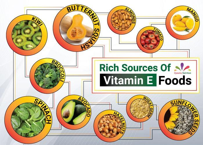 Do You Need Vitamin E Supplement?