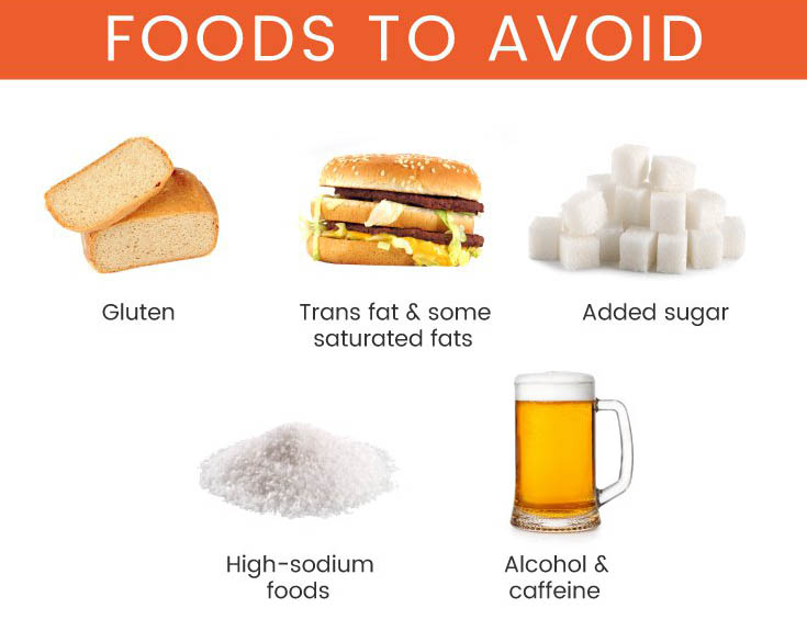 lupus food to avoid