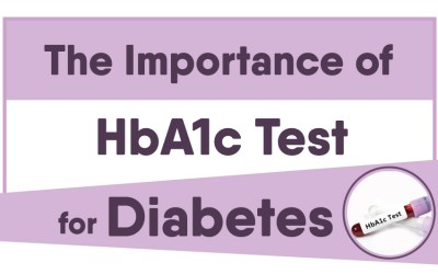 The Importance of HbA1c Test for Diabetes