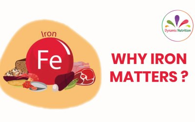 Why iron matters?