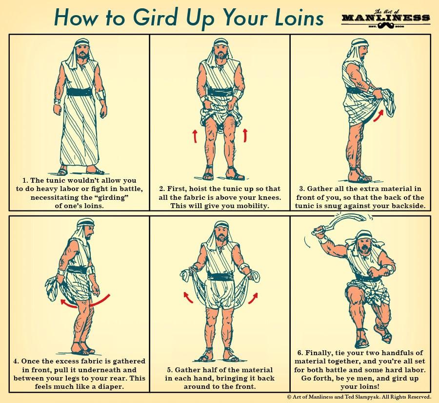 Girding up your loins