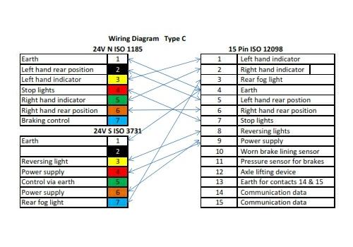 7 pin trailer plug wiring diagram 1993 ford f150 adapter coil 4.5mt 15 to 2×7 24v tpe plugs. iso wiring. | dynaflex (united kingdom)