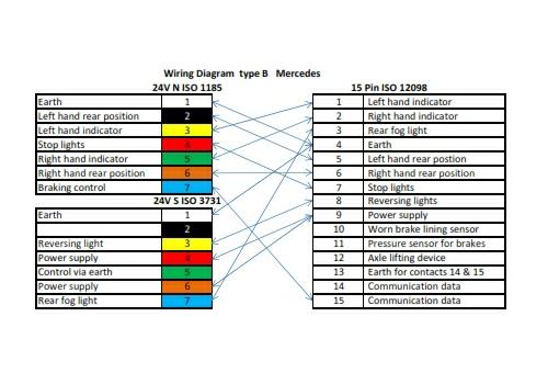 wiring diagram 4 pin trailer harness cat 5 wall socket adapter coil 3.5mt 15 to 2×7 24v metal plugs. mercedes wiring. | dynaflex (united kingdom)