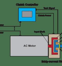 clutchcontroller [ 1350 x 900 Pixel ]