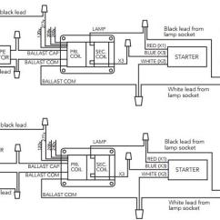 Lamp Wiring Diagram Gm Alternator 4 Wire 1000w Hps Ballast For High Pressure Sodium
