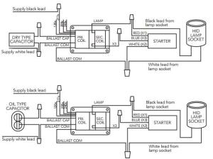 Wiring Diagram For 1000w Hps Ballast  Wiring Diagram