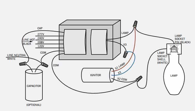 hps ballast wiring diagram 2005 dodge durango fuse box 400 watt metal halide mercury vapor