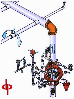 dry pipe sprinkler system riser diagram 5 wire thermostat wiring fire wet systems