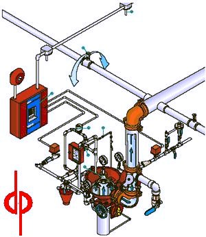 dry pipe sprinkler system riser diagram autometer pro comp tach wiring fire wet systems pre action