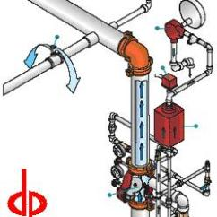 Dry Pipe Sprinkler System Riser Diagram Hei Distributor Tach Output Signal Fire Wet Systems