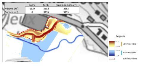 Dans le cadre de l'étude de modélisation hydraulique de la Chalaronne, note sur le calcul compensatoire