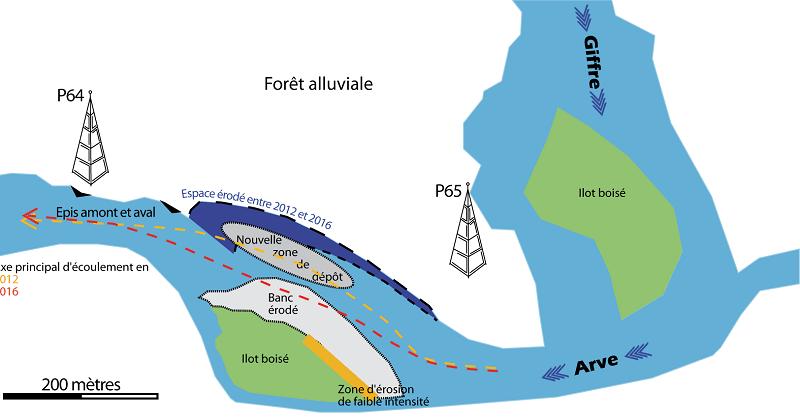 Schéma de la confluence du Giffre et de l'Arve et des éléments voisins importants, illustration de l'étude de risque
