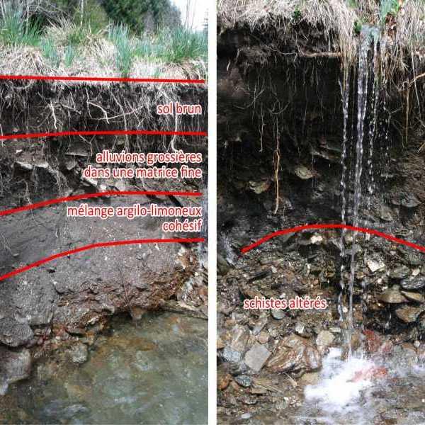 RIAILLES - Restauration : vue des couches géologiques de la zone humide