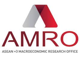 AMRO Teambuilding