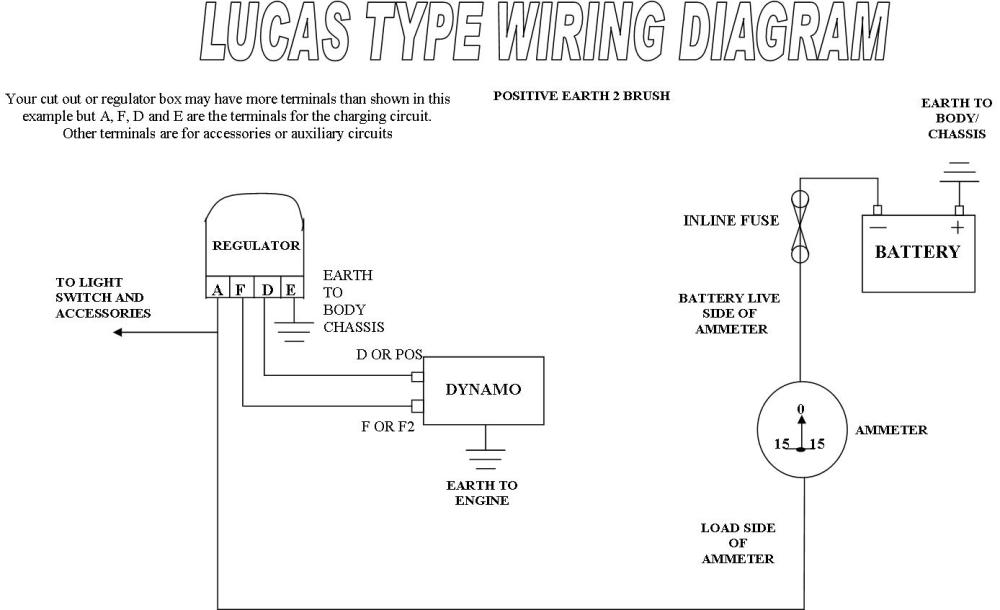 medium resolution of flasher wiring diagrams for units simple wiring diagrams horn button wiring diagram 5 terminal flasher wiring diagram