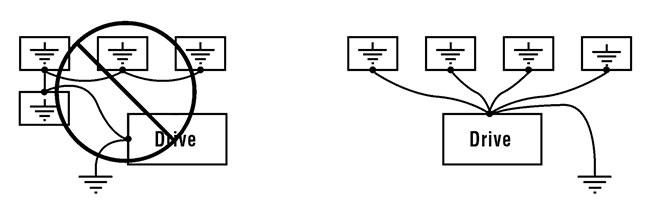 kubler encoder wiring diagram human skull without labels 2 23 kenmo lp de best practices dynapar rh com absolute