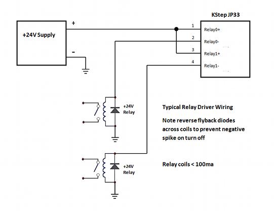 KStep Connectors