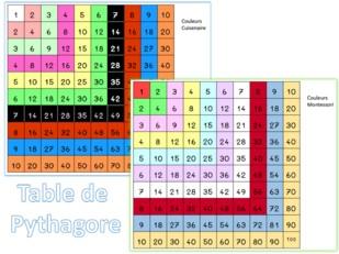 manipuler-table-pythagore-multiplication