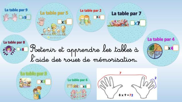 table-exercice-Montessori-Cuisenaire-exercice