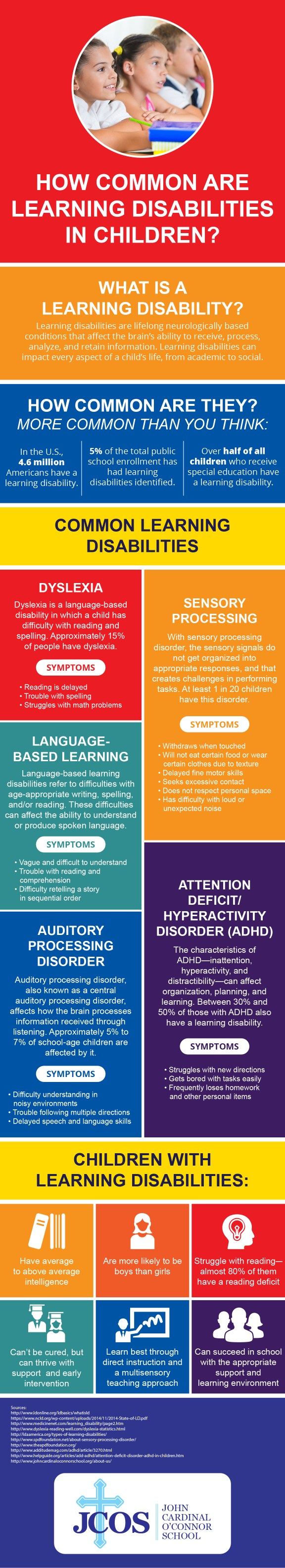 Infographic Learning Disabilities