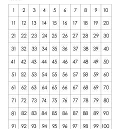 Free Dyslexia Math Worksheets Downloads   Dyslexia Daily [ 3507 x 2480 Pixel ]