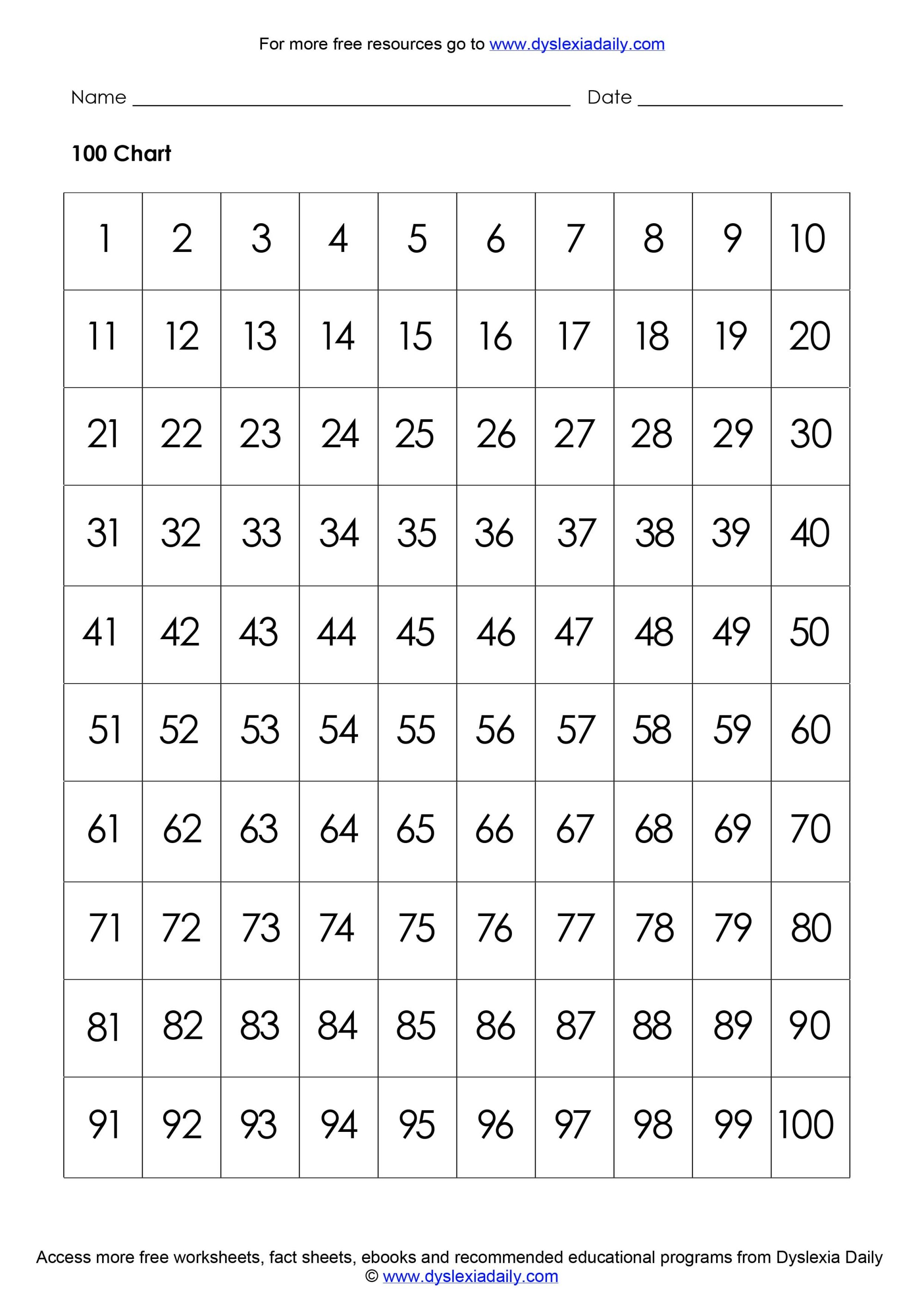 hight resolution of Free Dyslexia Math Worksheets Downloads   Dyslexia Daily