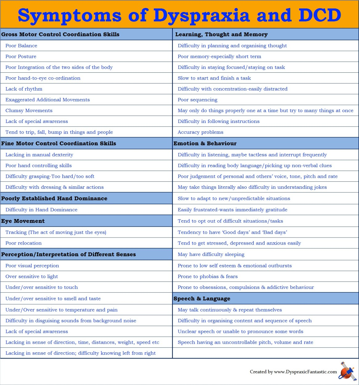 Dyspraxia and DCD Symptons