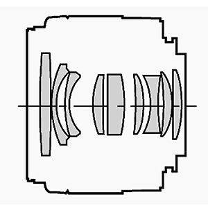 Minolta AF 28mm F2 RS A-mount lens info