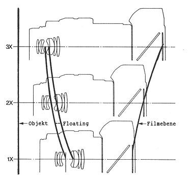 Minolta AF 3x-1x 1.7-2.8 Macro A-mount lens info