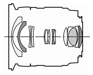 Minolta AF 17-35mm F2.8-4 D A-mount lens info