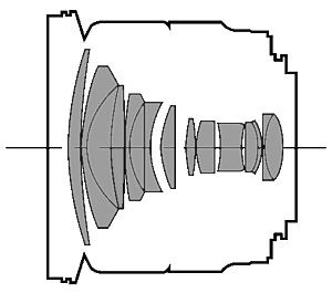 Minolta AF 20-35mm F3.5-4.5 A-mount lens info