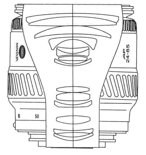 Minolta AF 24-85mm F3.5-4.5 RS A-mount lens info