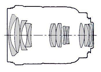 Minolta AF 28-70mm F2.8 G A-mount lens info