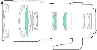 Tamron SP AF 70-200mm F2.8 Di LD IF Macro A-mount lens info