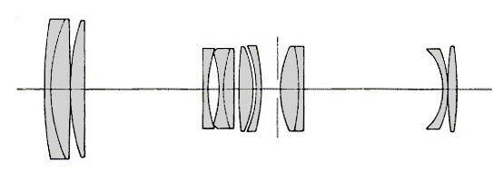 Minolta AF 70-210mm F4 (beercan) A-mount lens info