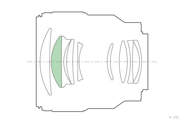 Sony FE 85mm F1.8 E-mount lens info